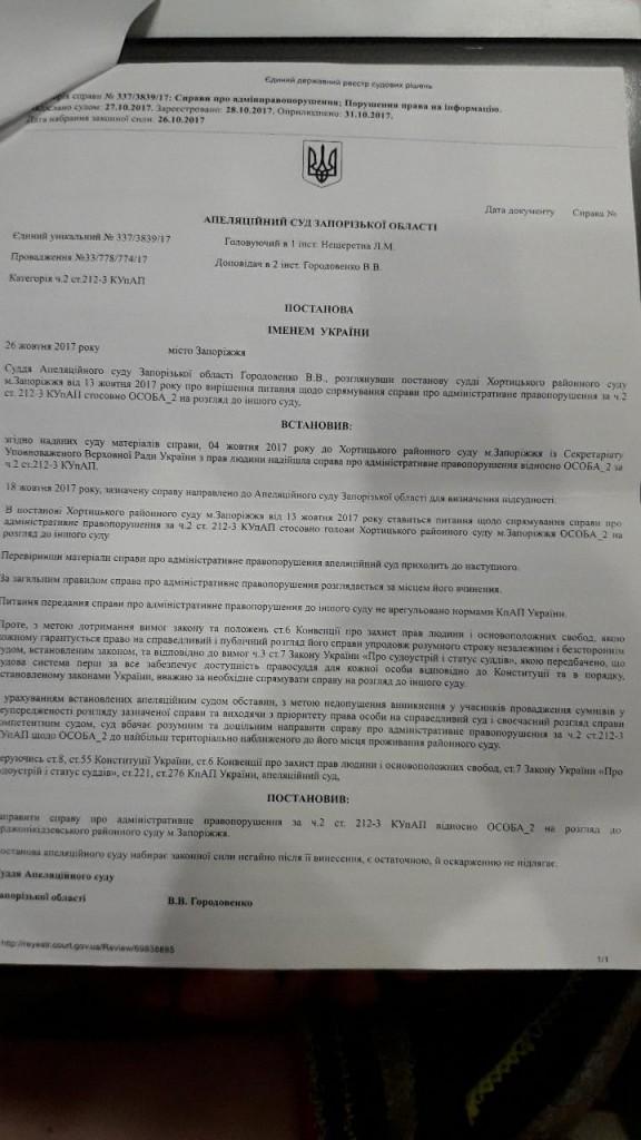 Апеляція_ Постанова