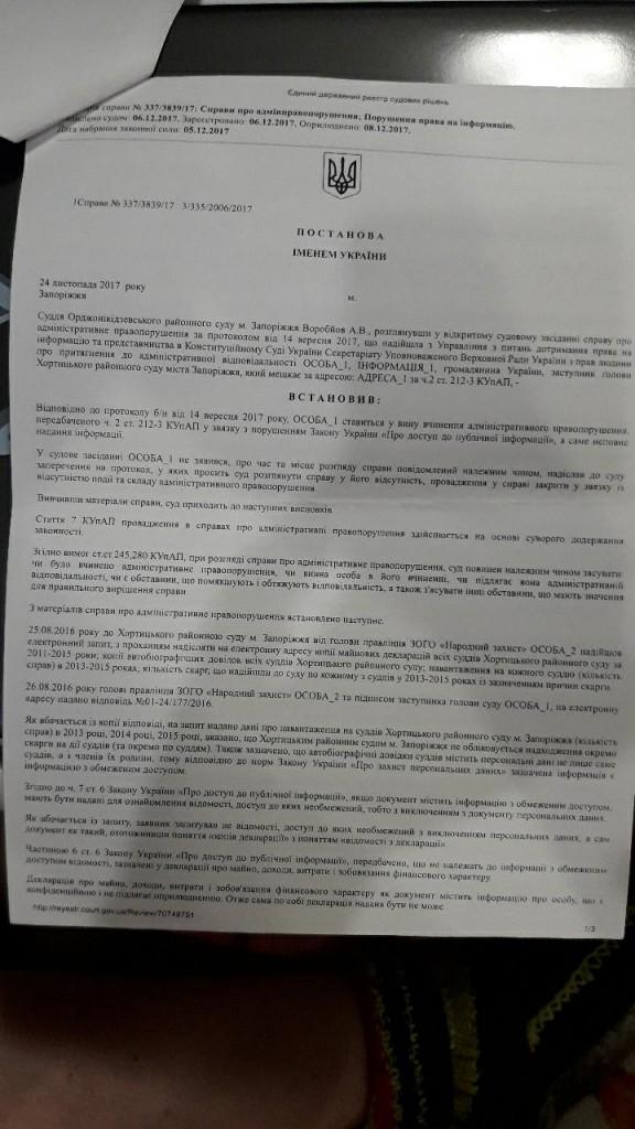 Воробйов_Постанова1