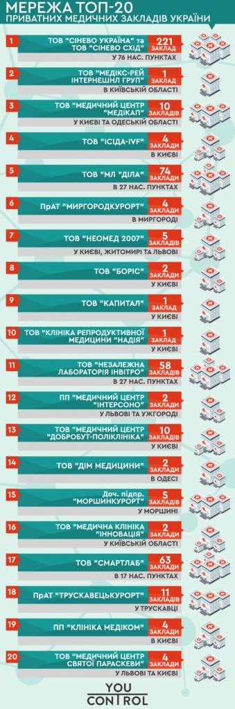 news_medicine_grf_2_UA