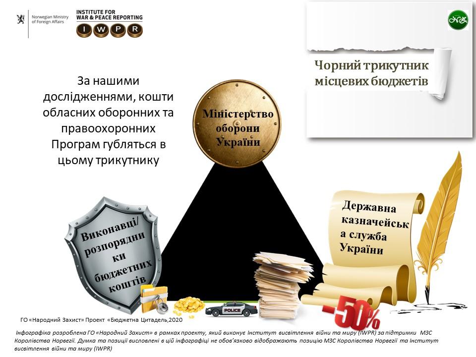 ukraina карта_11-2