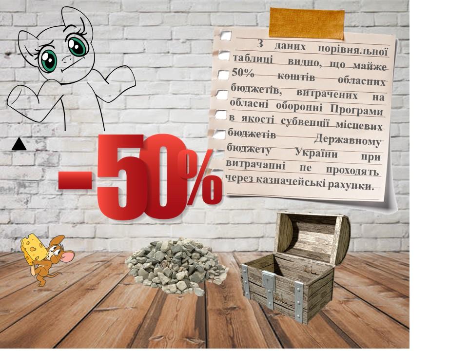 ukraina карта_9-9