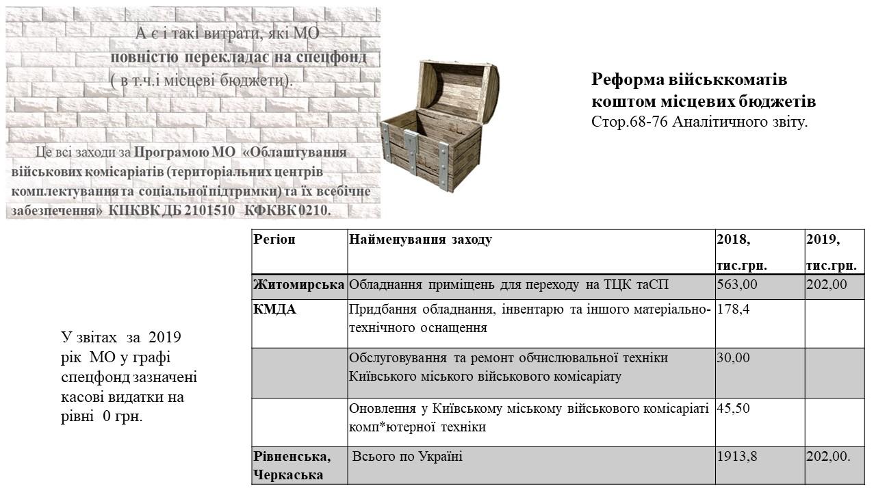 Презентація_ВР_БЦ1