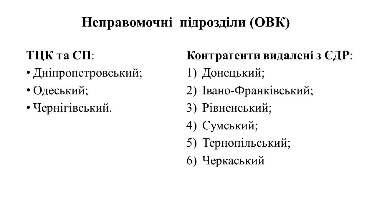 Презентація_ВР_БЦ3